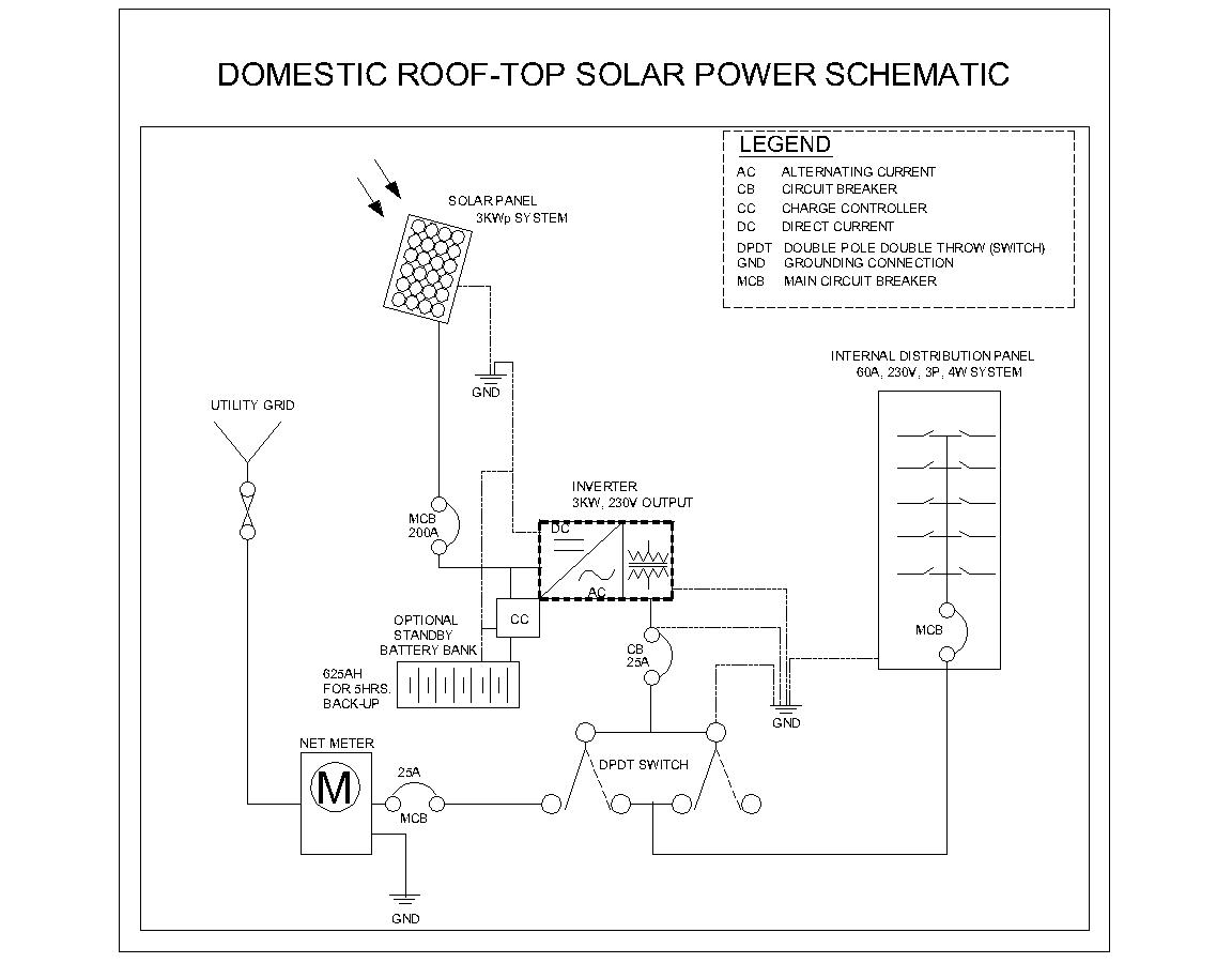 Frequently Asked Questions About Solar Power Renewable Energy How Does Circuit Breaker Work Panel Schematic